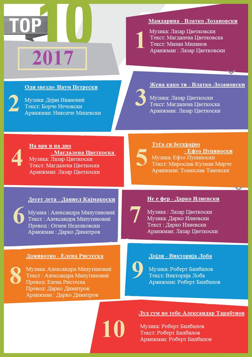 TOP 10 rep 2017-za web